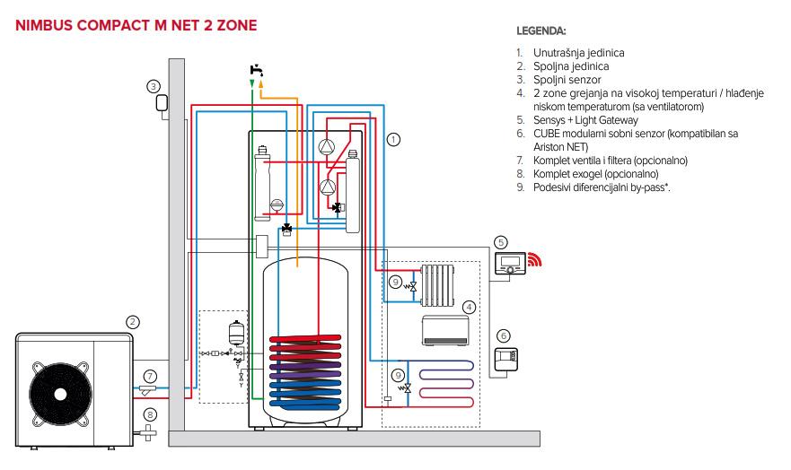 akumulacioni-bojler-cd1-ariston-2