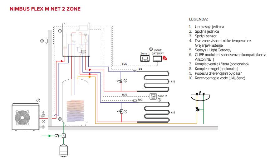 akumulacioni-bojler-cd1-ariston-3
